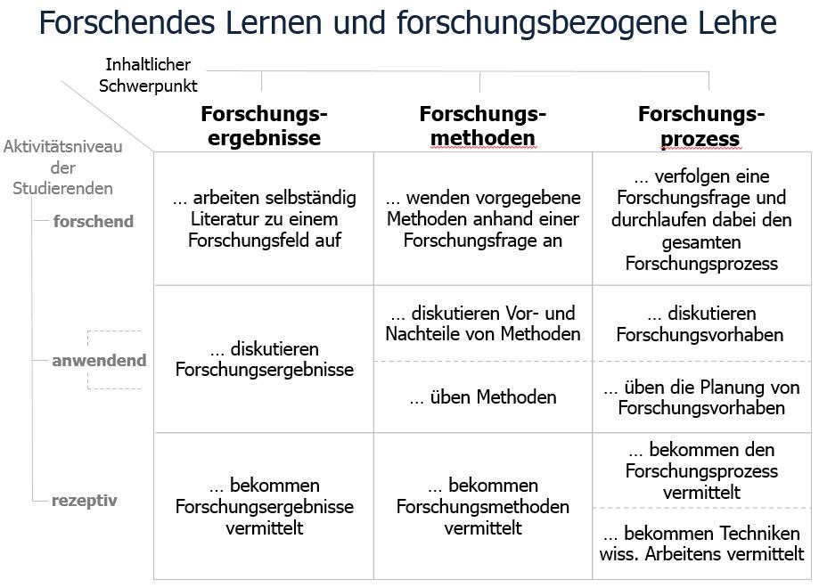 studium-und-lehre.text.image0