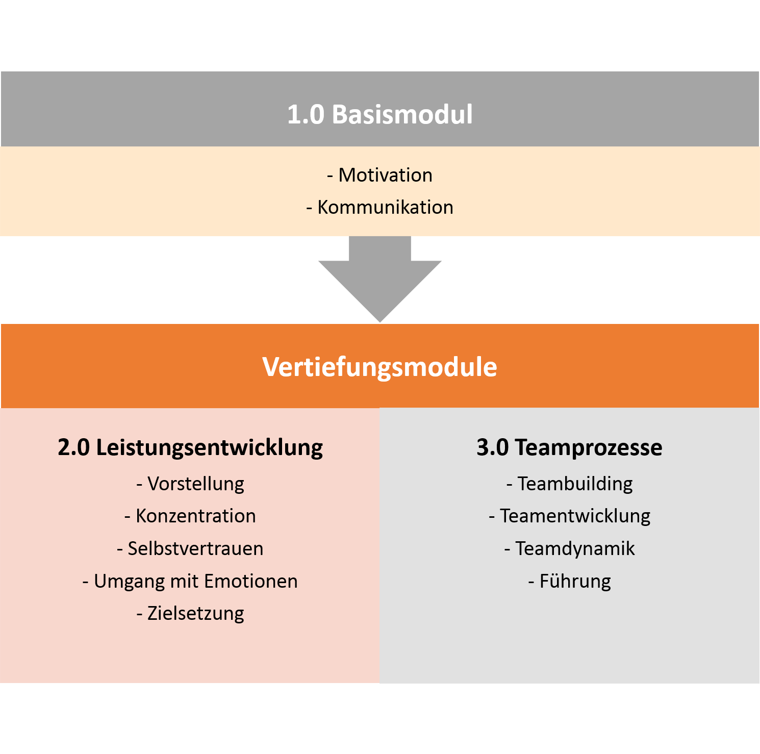 erklaerung-zertifikatsystem.text.image2